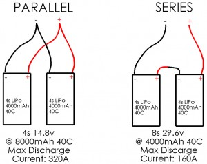 Diagram showing 4s LiPo in parallel verse 4s lipo in Series.