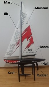 RC Sailboat - Common Parts