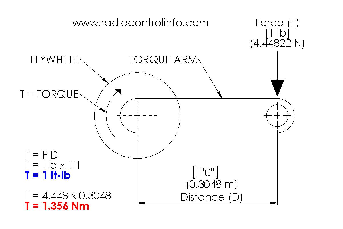 Torque vs horsepower radio control info for Electric motor torque calculator
