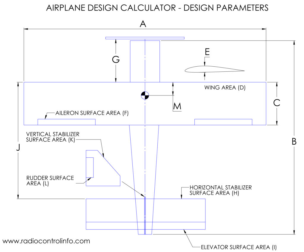 Rc airplane design calculator radio control info for Understanding brushless motor kv