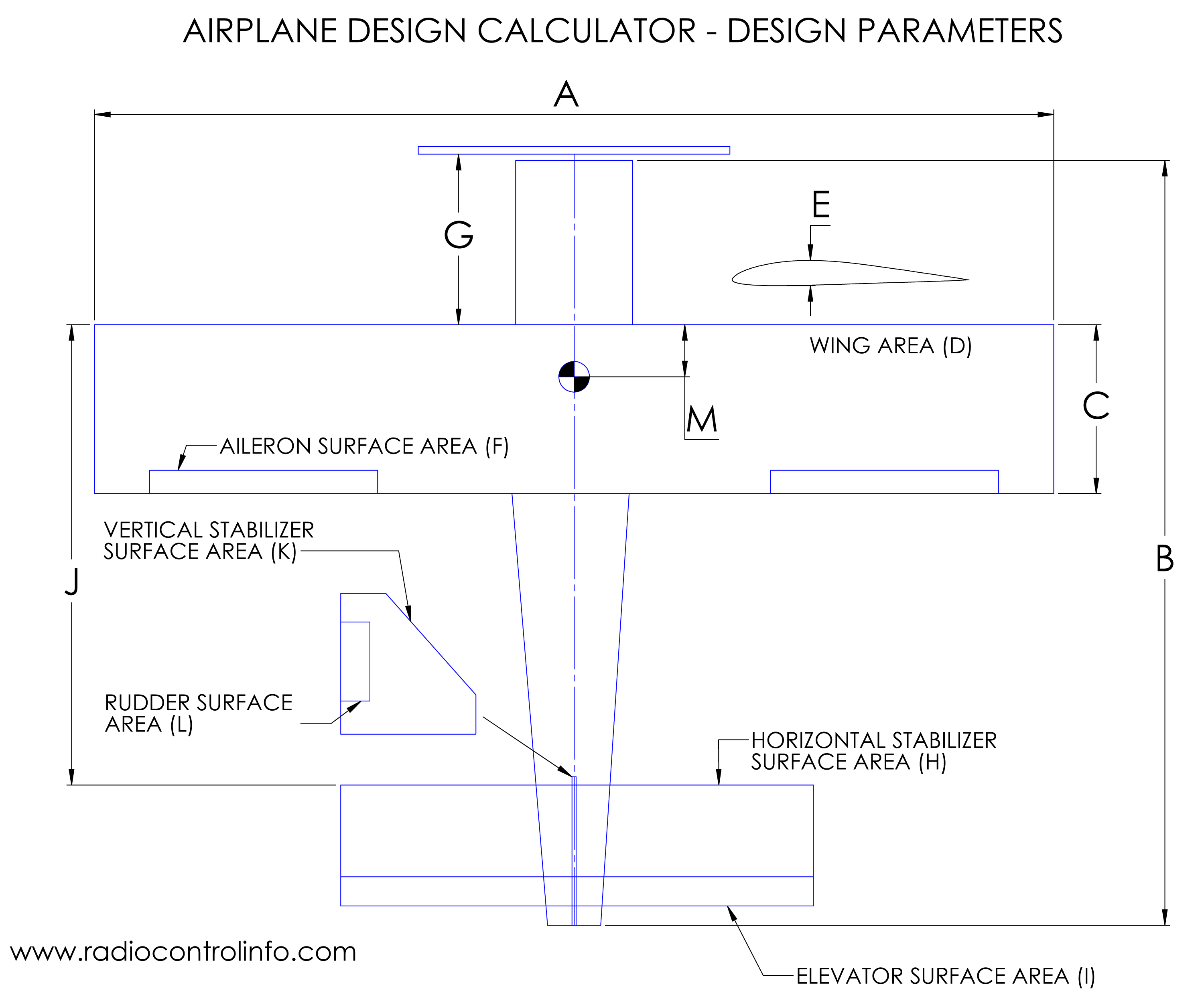 Airplane Design Calculator