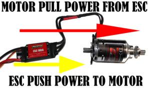 Brushless Motor Draws Power from ESC