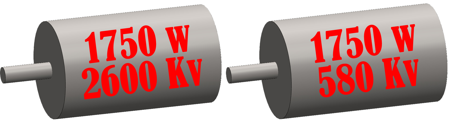 Compare Equal Size Brushless Motors with Very Different Kv's