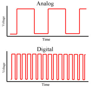 Analog vs Digital Servos